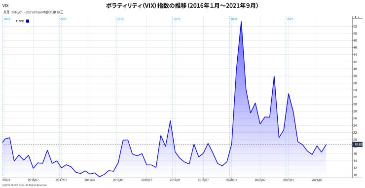 column08_graph01.png